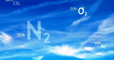 свойства воздуха: плотность, вязкость, энтропия, теплоемкость
