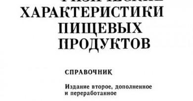 Гинзбург А.С. - справочник