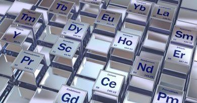 Плотность, температура плавления и кипения простых веществ и химических элементов