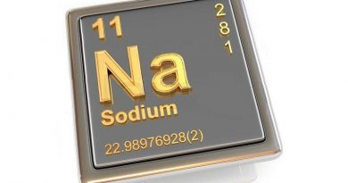 Свойства натрия плотность натрия, теплоемкость натрия, теплопроводность