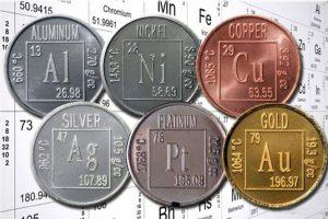 Коэффициент температуропроводности металлов